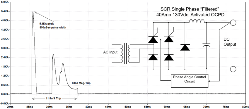 single-Phase-Filtered-SCR-40Amp-130V