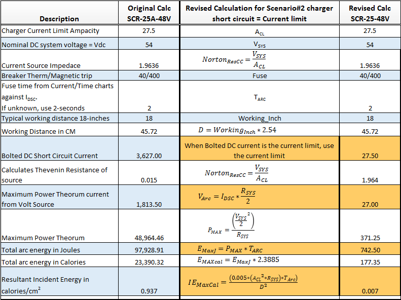 table-4-Arc-flash-calculation-compares