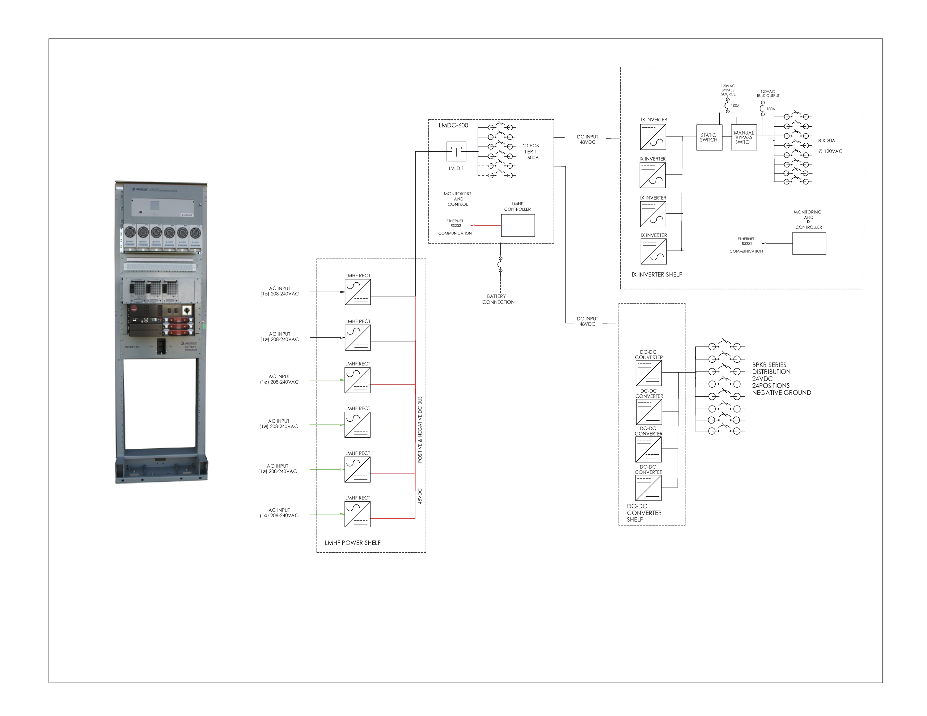 Lamarche Battery Charger Wiring Diagram Reinvent Your Powerwise Dc Systems Rh Lamarchemfg Com Parts List 36 Volt Ezgo