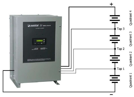 battery-informer-quadrant-system