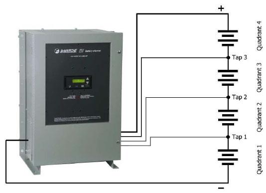 battery-informer-quadrant-system