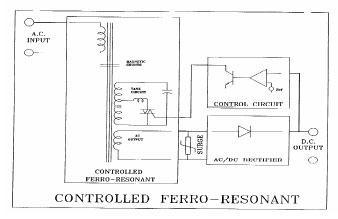 controlled-ferroresonant-part2