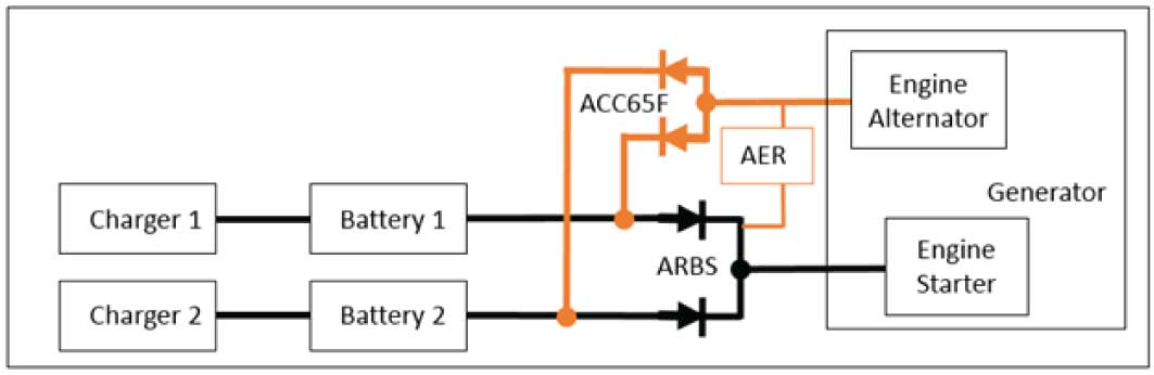 optional accessory for ARBS units for 24VDC engine